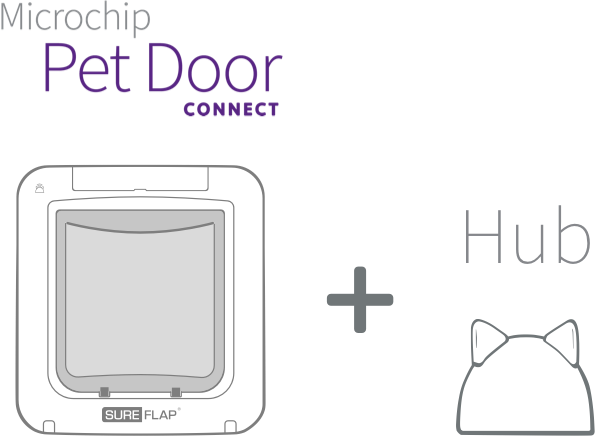 Pet Door Connect & Internet Hub